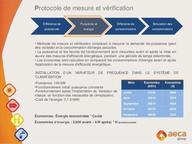Différence de puissances Puissance et énergie Différence de consommations Simulation des consommations •Puissance: 140 kW ...