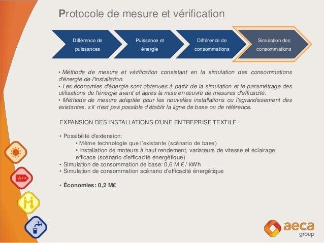 Différence de puissances Puissance et énergie Différence de consommations Simulation des consommations EXPANSION DES INSTA...