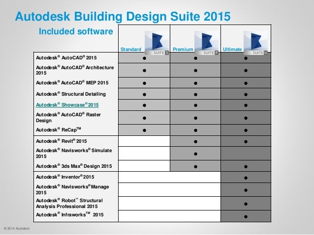 Purchase Infrastructure Design Suite Ultimate 2014