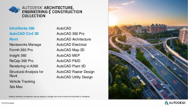 Genial Introducing The Architecture, Engineering U0026 Construction Collection; 11.