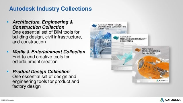 Autodesk Industry Collections; 5.