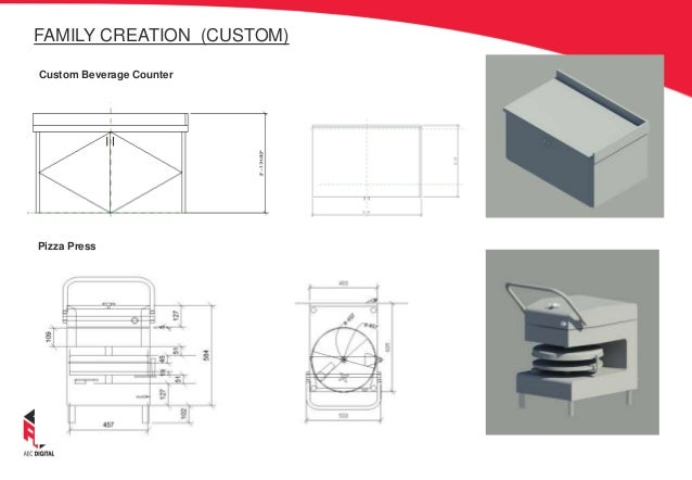 Aec Digital Solutions Portfolio Kitchen Equipment Family Creation K
