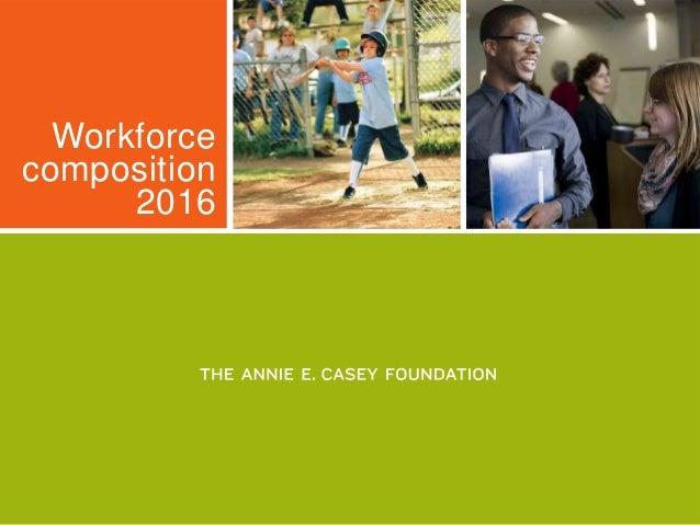 Workforce composition 2016