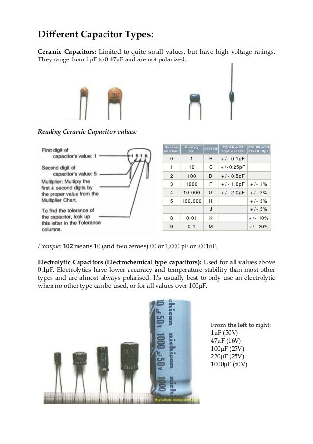 Capacitor Image With Name likewise What Is Capacitor And Their Types likewise Types Of Resistor And Their Symbol furthermore Capacitor Symbol With Name as well Types Of Diodes. on identify various capacitors and