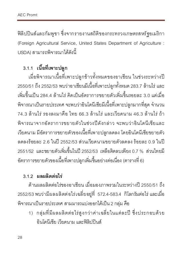 ตำแหน่งสินค้าเกษตรที่สำคัญของไทยในอาเซียน Aec prompt 1_บทที่3 Slide 2