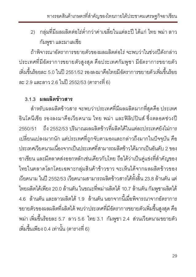 ตำแหน่งสินค้าเกษตรที่สำคัญของไทยในอาเซียน Aec prompt 1_บทที่3 Slide 3