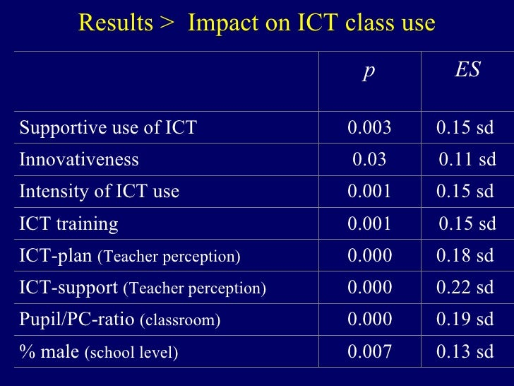 effect of ict on the academic The impact of social media use on academic performance among university students: a pilot study waleed mugahed al-rahmi1  and finally, ict infrastructure regardless of the benefits and challenges  22 effects of social media on the academic performance of students.