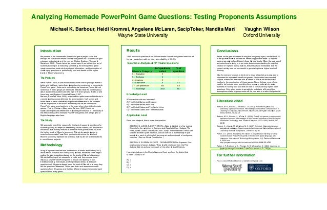 Analyzing Homemade PowerPoint Game Questions: Testing Proponents Assumptions              Michael K. Barbour, Heidi Kromre...