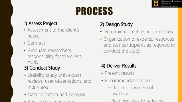 PROCESS 1) Assess Project • Assessment of the client's needs • Contract • Graduate researchers responsibility for the clie...