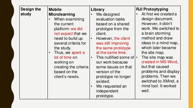 Design the study Mobile Microlearning • When examining the current platform: we did not expect that we need to build up se...