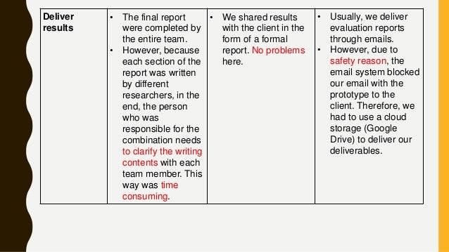 Deliver results • The final report were completed by the entire team. • However, because each section of the report was wr...