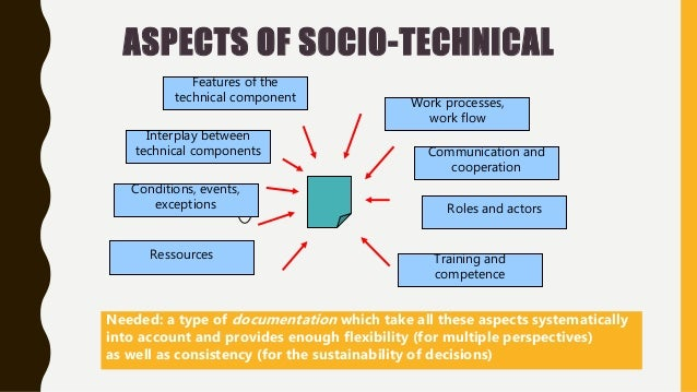 ASPECTS OF SOCIO-TECHNICAL Features of the technical component Communication and cooperation Work processes, work flow Tra...