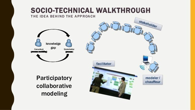SOCIO-TECHNICAL WALKTHROUGH THE IDEA BEHIND THE APPROACH knowledge gap Stakeholder (process) Consultant (process modeling)...