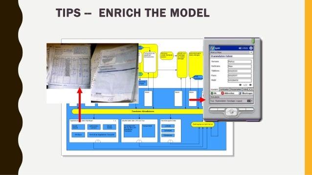 TIPS -- ENRICH THE MODEL