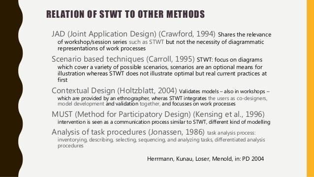 RELATION OF STWT TO OTHER METHODS JAD (Joint Application Design) (Crawford, 1994) Shares the relevance of workshop/session...