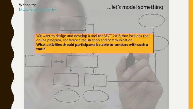 …let's model somethingWebeditor https://cme.iaw.rub.de/ We want to design and develop a tool for AECT 2018 that includes t...