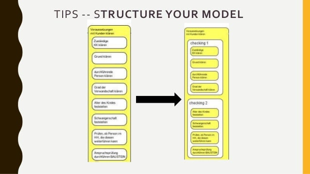 TIPS -- STRUCTURE YOUR MODEL
