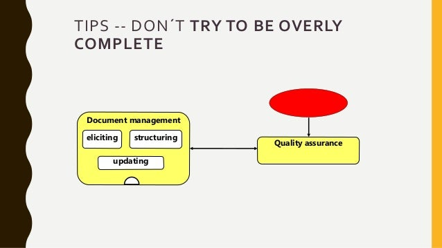 Document management structuringeliciting updating Quality assurance TIPS -- DON´T TRY TO BE OVERLY COMPLETE