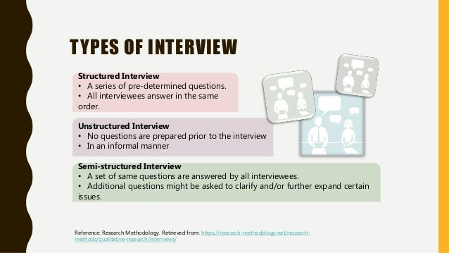 TYPES OF INTERVIEW Reference: Research Methodology. Retrieved from: https://research-methodology.net/research- methods/qua...