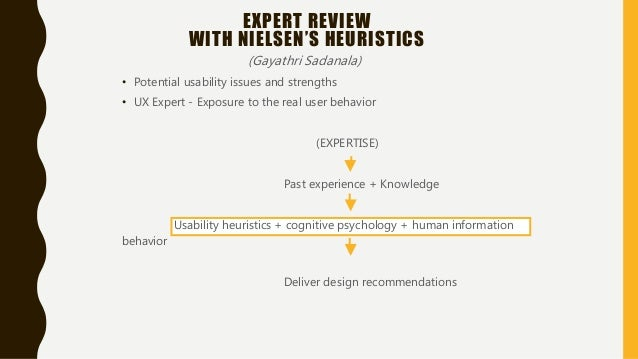 • Potential usability issues and strengths • UX Expert - Exposure to the real user behavior (EXPERTISE) Past experience + ...