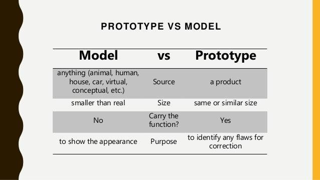 PROTOTYPE VS MODEL Model vs Prototype anything (animal, human, house, car, virtual, conceptual, etc.) Source a product sma...