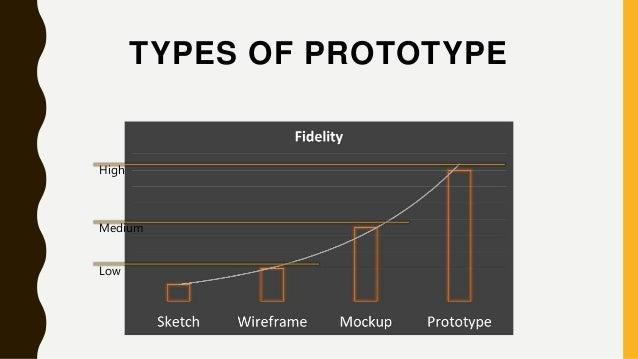 TYPES OF PROTOTYPE High Medium Low
