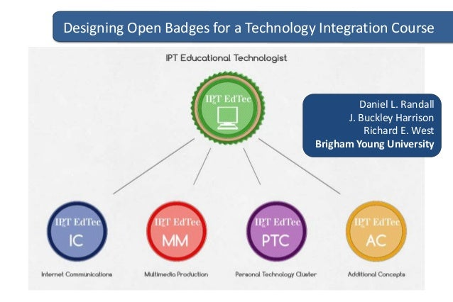 Designing Open Badges for a Technology Integration Course Daniel L. Randall J. Buckley Harrison Richard E. West Brigham Yo...