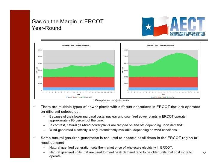 Texas Natural Gas Public Utility Commission