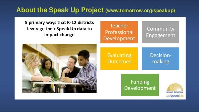 Speak Up selected findings about K-12 students' values and