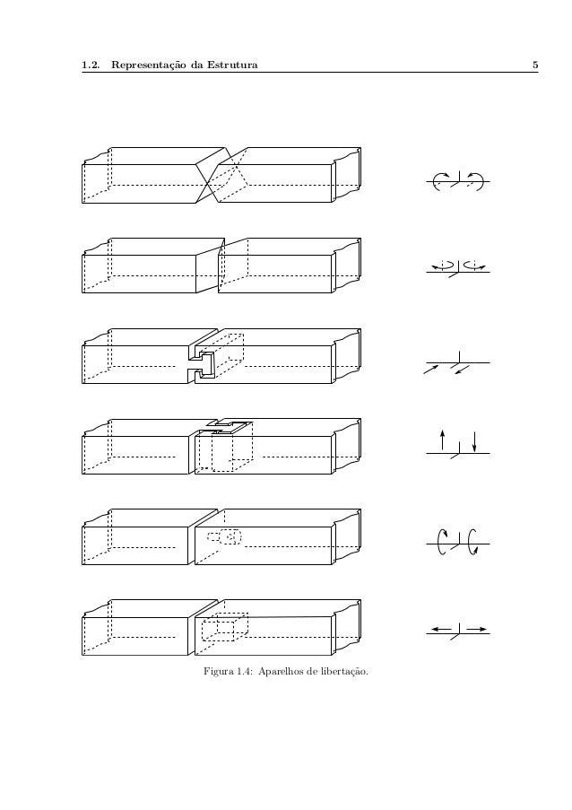 Aeer análise elástica de estruturas reticuladas