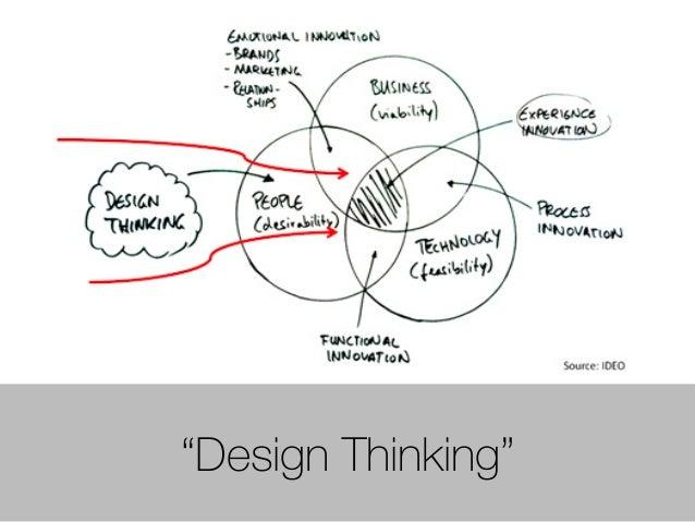 """Design Thinking"""