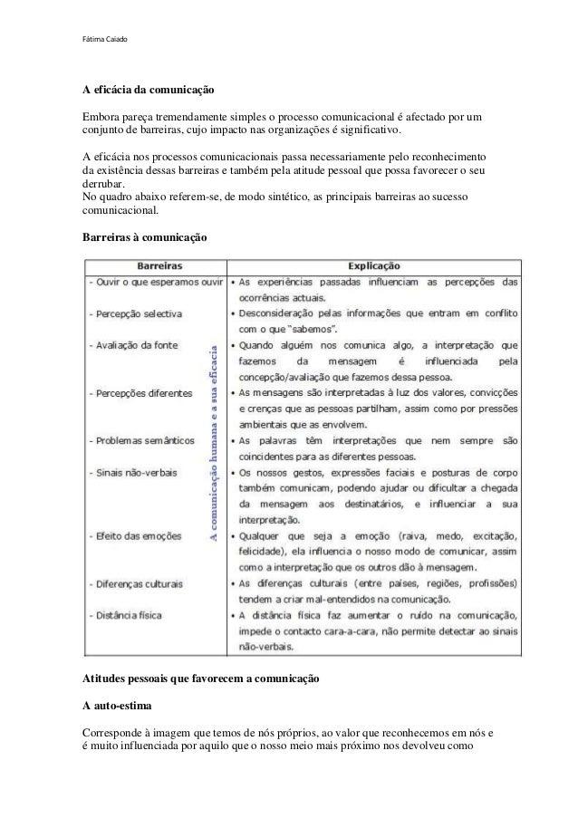 Fátima CaiadoA eficácia da comunicaçãoEmbora pareça tremendamente simples o processo comunicacional é afectado por umconju...