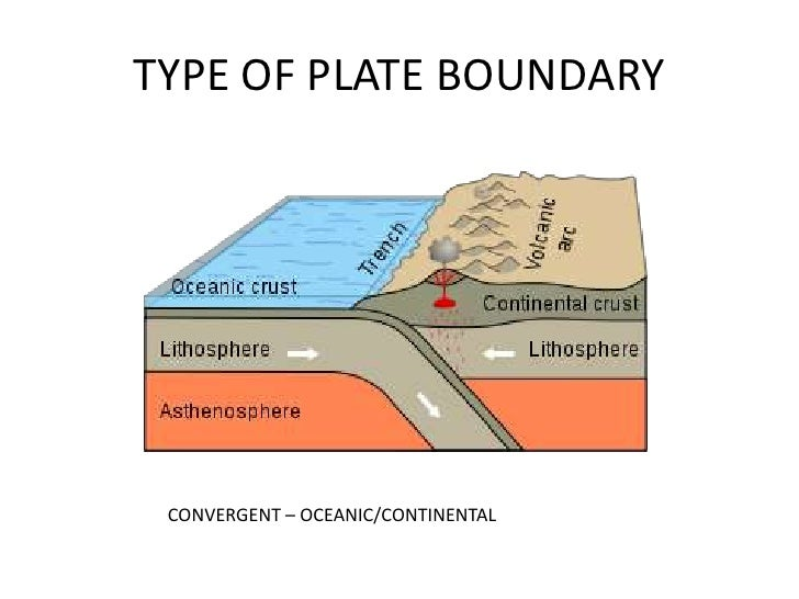 plate boundaries and volcanoes relationship tips