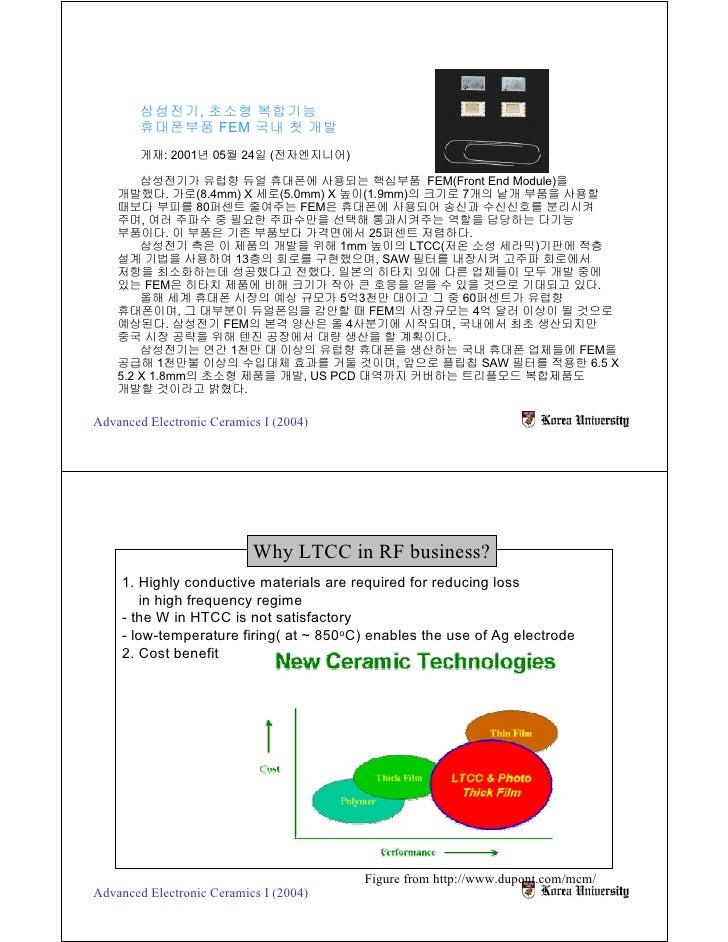 삼성전기, 초소형 복합기능         휴대폰부품 FEM 국내 첫 개발         게재: 2001년 05월 24일 (전자엔지니어)          삼성전기가 유럽향 듀얼 휴대폰에 사용되는 핵심부품 FEM(Front...