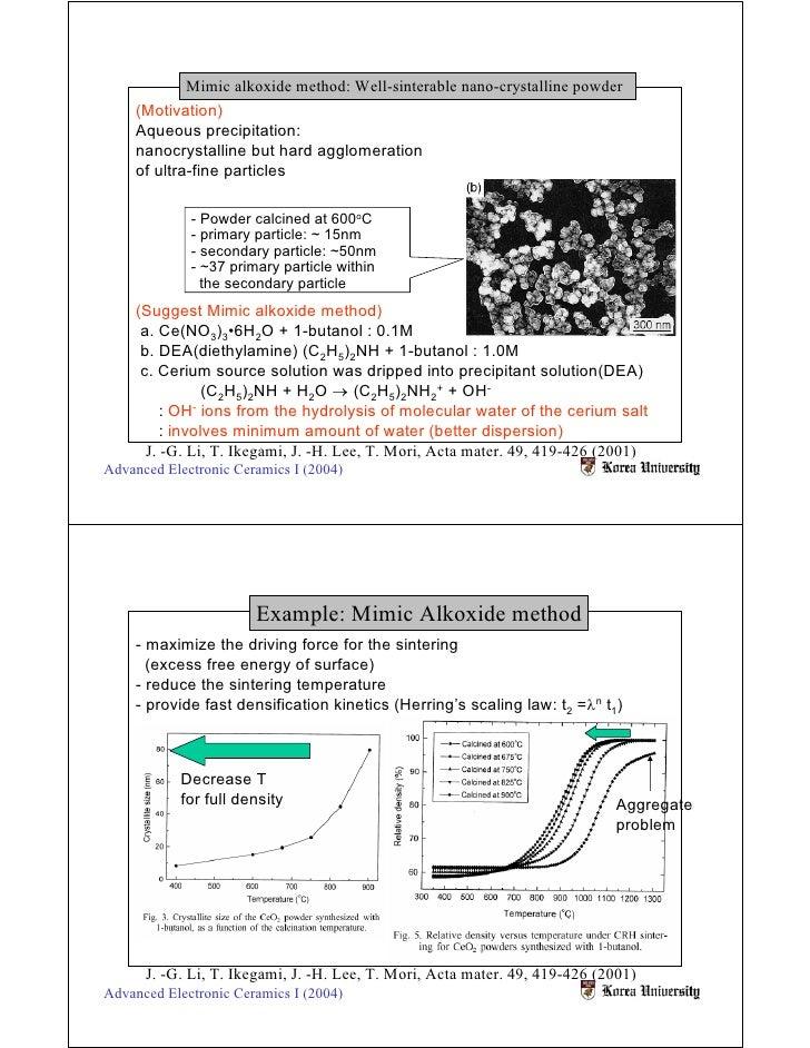 Mimic alkoxide method: Well-sinterable nano-crystalline powder     (Motivation)     Aqueous precipitation:     nanocrystal...