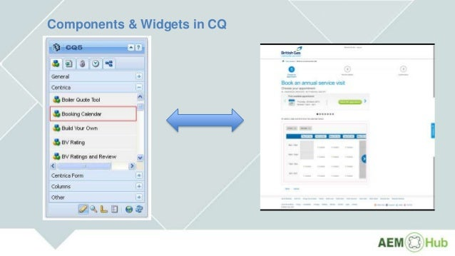 Components & Widgets in CQ