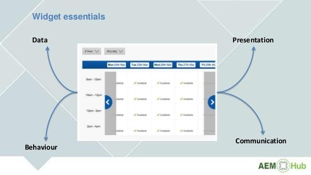 Widget essentials Data Presentation Behaviour Communication