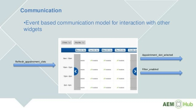 Communication •Event based communication model for interaction with other widgets Appointment_slot_selected Filter_enabled...