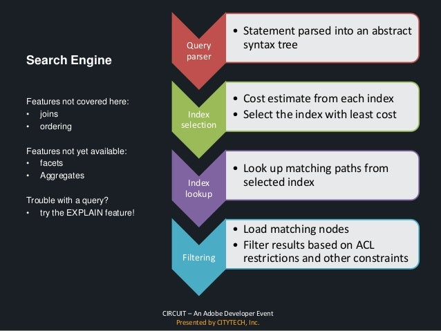 CIRCUIT – An Adobe Developer Event Presented by CITYTECH, Inc. Search Engine Query parser • Statement parsed into an abstr...