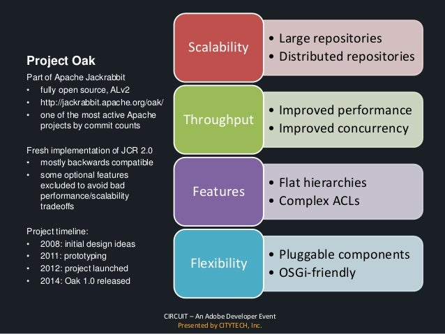 CIRCUIT – An Adobe Developer Event Presented by CITYTECH, Inc. Project Oak • Large repositories • Distributed repositories...
