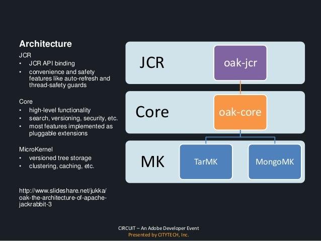CIRCUIT – An Adobe Developer Event Presented by CITYTECH, Inc. Architecture MK Core JCR oak-jcr oak-core TarMK MongoMK JCR...