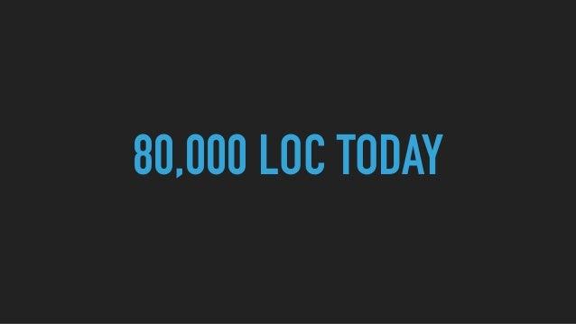 80,000 LOC TODAY