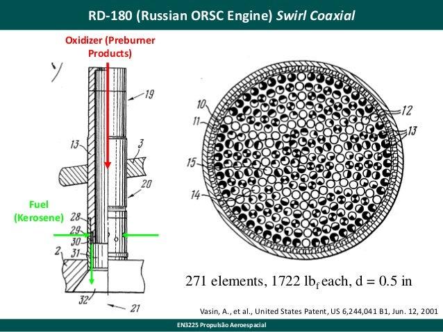 Liquid Propellant Rocket Engine Motor Foguete Liquido Part on F 1 Rocket Engine Injector