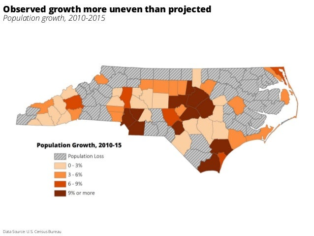 Observed growth more uneven than projected Population growth, 2010-2015 Data Source: U.S. Census Bureau