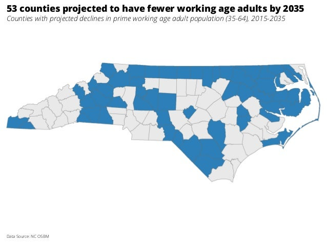 53 counties projected to have fewer working age adults by 2035 Counties with projected declines in prime working age adult...