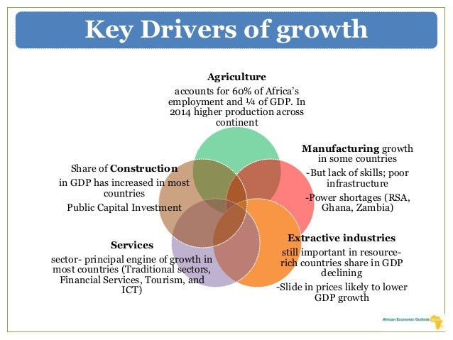 key drivers of economic growth in africa