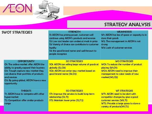 aeon malaysia swot analysis Aeon analysis - download as word aeon know malaysia market for advertisement is aeon swot analysis rmct assignment group 12b, jusco.