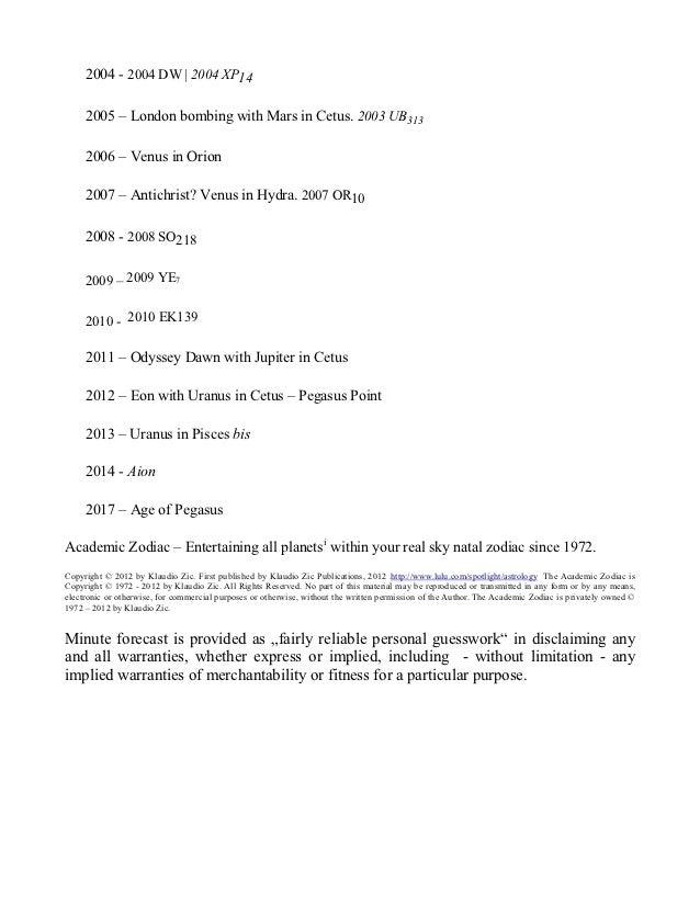 Aeon Chronology