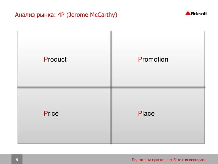 Анализ рынка: 4Р (Jerome McCarthy)         Product                        Promotion         Price                         ...