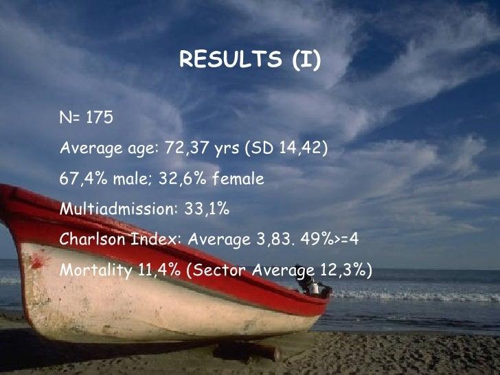 RESULTS (I)N= 175Average age: 72,37 yrs (SD 14,42)67,4% male; 32,6% femaleMultiadmission: 33,1%Charlson Index: Average 3,8...